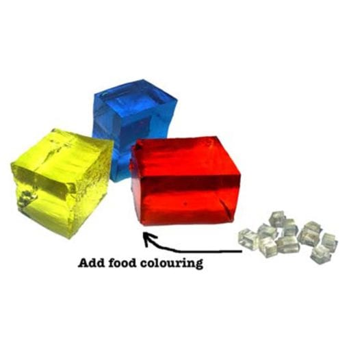 science gizmo expanding cubes